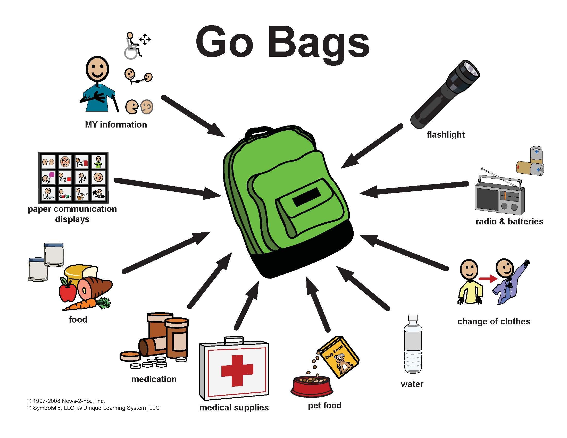 Emergency go bag packing list template